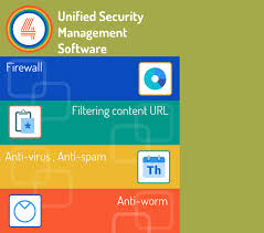 Top 14 Unified Security Management Software Compare