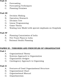 Mha Organisation Chart Master Of Hospital Health Care Administration M H A