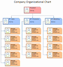 Org Chart Template Excel Excel Org Chart Template Elegant Free Organizational Chart