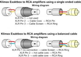 klimax exaktbox linndocs 4 Pin Xlr Balanced Wiring Diagram to see the exaktbox terminations for each speaker click here double check the wiring from the exaktbox to power amplifier to speaker terminals! 4 pin xlr balanced wiring diagram