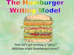 the hamburger writing model mr gurian osceola middle school now let s get writing a juicy delicious triple hamburger essay