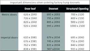standard interior door sizes standard door dimensions interior standard door size interior height