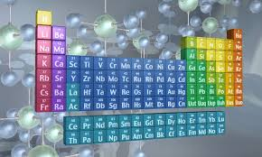 New element ununpentium added to the periodic table   Daily Mail ...