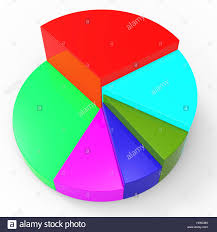 Pie Chart Meaning Business Graph And Investment Stock Photo