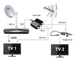 directv swm 8 wiring diagram and swm with amp jpg brilliant sky directv wiring diagram whole home dvr at Swm Wiring Diagram