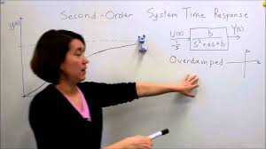 intro to control second order system time response