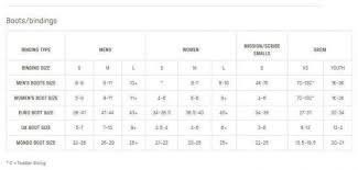 Ride Binding Size Chart 67 Correct Flow Boots Size Chart