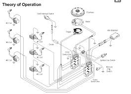 maxum wiring diagram schematics and wiring diagrams wiring diagram maxum 1800xr diagrams and schematics