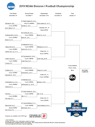 Fcs Football Championship Bracket Schedule Scores For