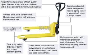 Pallet Jacks Selection Guide Engineering360