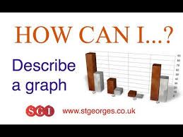 Charts Graphs And Diagrams Business English Answers Describe A Graph In English Learn Business English And Ielts Vocabulary