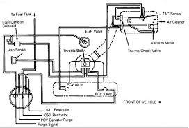1992 dodge dakota fuse box diagram 1991 panel 95 layout beautiful medium size of 96 dodge dakota fuse box layout 93 panel diagram 2003 jeep fuel pump