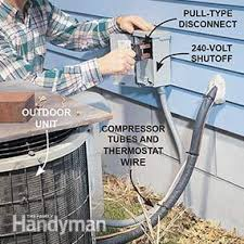 air conditioning cleaning. cleaning air conditioners in the spring conditioning z