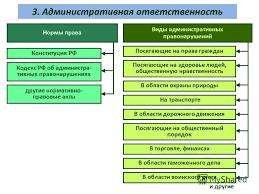 Миасс страница ru Реферат администр ответств в республик казахстан