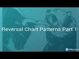 Reversal Chart Patterns Part 1 Niftytrader Hindi Trading