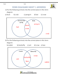 Math Venn Diagram Worksheet Venn Diagram For Grade 2 Under Fontanacountryinn Com