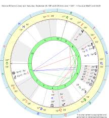 Serena Williams Birth Chart Birth Chart Serena Williams Libra Zodiac Sign Astrology