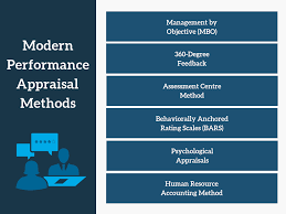 Best Features Of Process Oriented Performance Assessment Design 6 Performance Appraisal Methods That Boosts Employee Performance