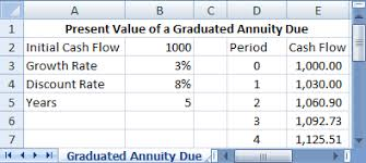 cash flow model excel graduated annuities using excel tvmcalcs com