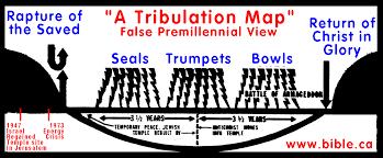 John Hagee Tribulation Chart Various Prophetic Charts Commentaries By Thomas Perez The