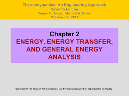 Chapter 2 - Department of Mechanical Engineering