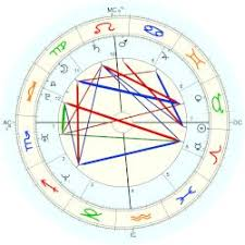 James Franco Birth Chart Franco James Astro Databank