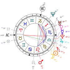 Venus Williams Birth Chart Astrology And Natal Chart Of Serena Williams Born On 1981 09 26