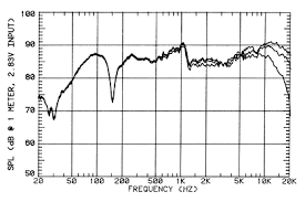 kef ls50 frequency response. pmc twenty.24 kef ls50 frequency response