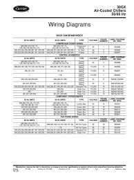 carrier chiller wiring diagram wiring diagrams mashups co Kenwood Dnx570hd Wiring Diagram 30gx wiring 533 084 30hx chiller carrier mains electricity relay carrier chiller wiring diagram carrier chiller Install Kenwood DNX570HD