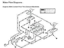 mercruiser thunderbolt ignition wiring diagram travelersunlimited club mercruiser thunderbolt ignition wiring diagram thunderbolt ignition wiring wiring diagram for you mercruiser 43 thunderbolt