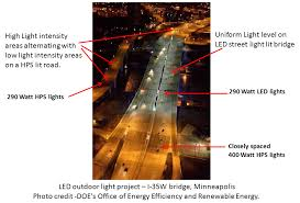 Led Vs Traditional Lamps Some Basic Information