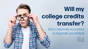 Will My College Credits Transfer From Nationally