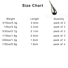 Us 15 28 15 Off Hyaena 15pcs Round Box Fishing Tungsten Sinker Drop Shot Weight Saltwater Downshot Weight In Fishing Tools From Sports
