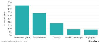 Rethinking Risk Rethinking Returns 4 Investment Ideas