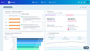 Top Web App Designs Master Your Craft With These Top Ux Tools Toptal
