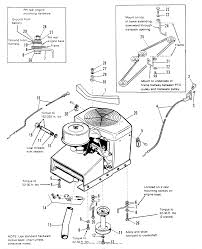 Kohler Engine Wiring Diagram For 17hp