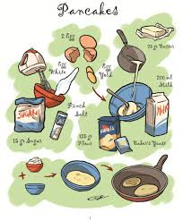 chiara will of course state the amount of ings needed to prepare each dish for exle 25g of er 200ml of milk 125g of flour and 15g of