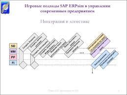 работа введение пример экономика курсовая работа введение пример экономика