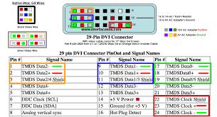 hdmi pinout wiring diagram about wiring diagram and schematic mini dvi wiring diagram wiring diagrams rh 4 debreinpraktijk nl