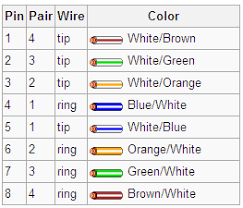 wiring colour codes automotive basic guide wiring diagram \u2022 National Electrical Code Wire Colors automotive wiring color codes powerful drawing or rj 61 code famreit rh famreit com automotive wiring colour codes abbreviations automotive wiring diagram