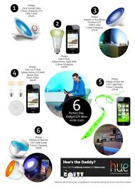 6 fathers day gadget lighting gift ideas for under 100