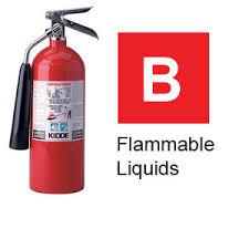 Fire Extinguisher Classes Quill Com