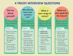 Careers Interview Questions 408 Best Job Search Preparation Images On Pinterest Career Advice