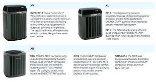 trane xr13 price. Interesting Trane Trane Xr13 Pricing Air Conditioner    With Trane Xr13 Price R