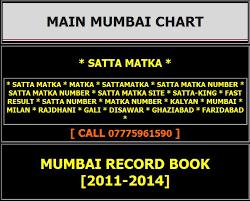 Gali Chart 2014 Hashtag Mumbaimatka Sur Twitter
