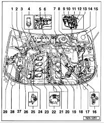 similiar 2002 passat engine diagram keywords 2000 vw jetta fuse box diagram besides vw passat warning lights