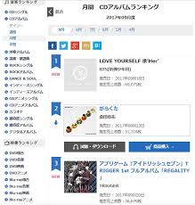 Bts Tops Oricon Monthly Chart With Korean Album Charts And