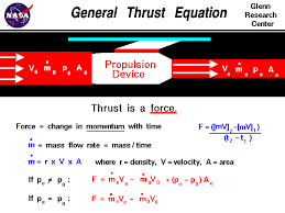 computer drawing of a propulsion system with the math equations for thrust thrust equals the