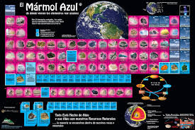 Periodic Table of the Elements | Minerals Education Coalition