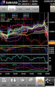 Z Com Trader Mobile For Android Trading Platforms Z Com